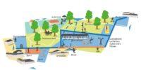 Sportpark Styrum in Mülheim an der Ruhr